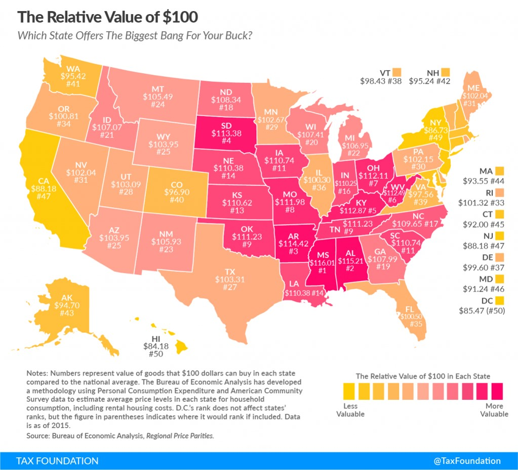value of $100
